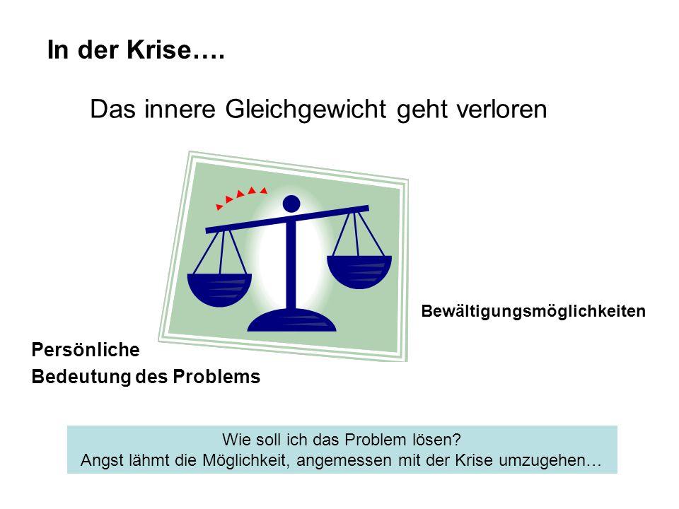 In der Krise…. Persönliche Bedeutung des Problems Das innere Gleichgewicht geht verloren Bewältigungsmöglichkeiten Wie soll ich das Problem lösen? Ang