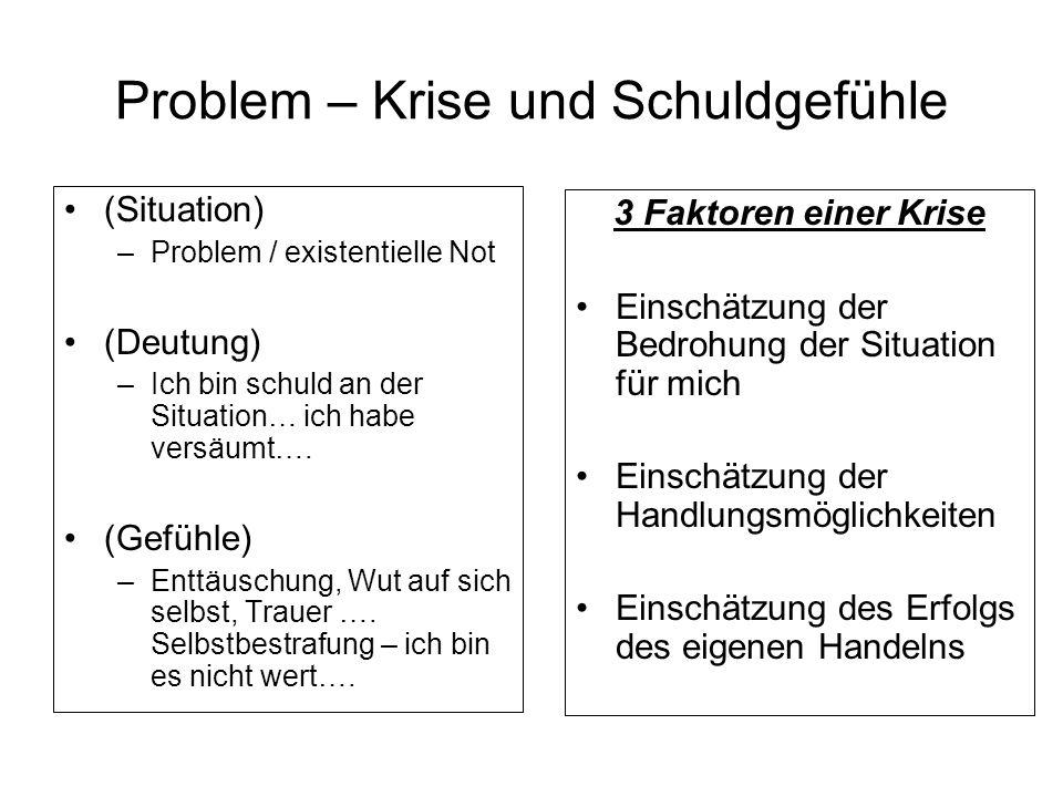Problem – Krise und Schuldgefühle (Situation) –Problem / existentielle Not (Deutung) –Ich bin schuld an der Situation… ich habe versäumt…. (Gefühle) –