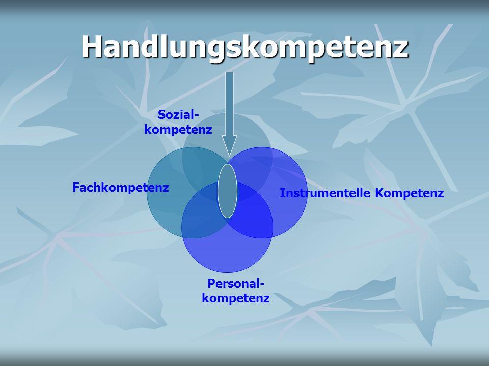 Handlungskompetenz Sozial- kompetenz Instrumentelle Kompetenz Personal- kompetenz Fachkompetenz