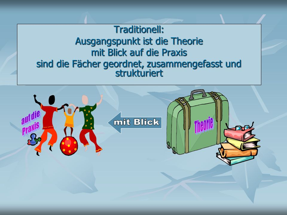 Traditionell: Ausgangspunkt ist die Theorie mit Blick auf die Praxis sind die Fächer geordnet, zusammengefasst und strukturiert
