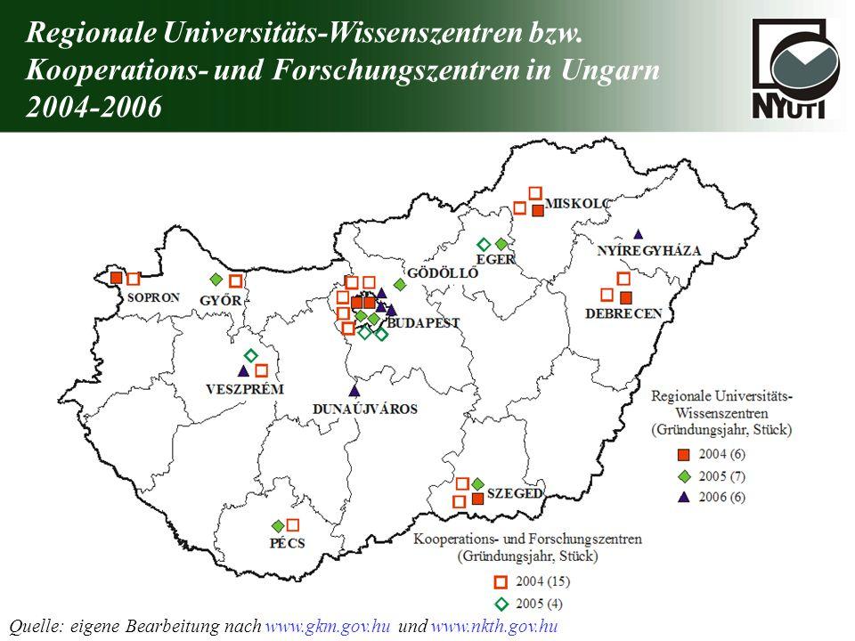 Regionale Universitäts-Wissenszentren bzw. Kooperations- und Forschungszentren in Ungarn 2004-2006 Quelle: eigene Bearbeitung nach www.gkm.gov.hu und