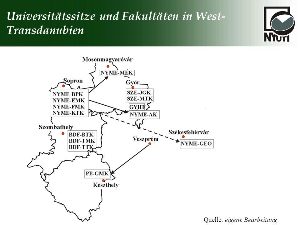 Universitätssitze und Fakultäten in West- Transdanubien Quelle: eigene Bearbeitung