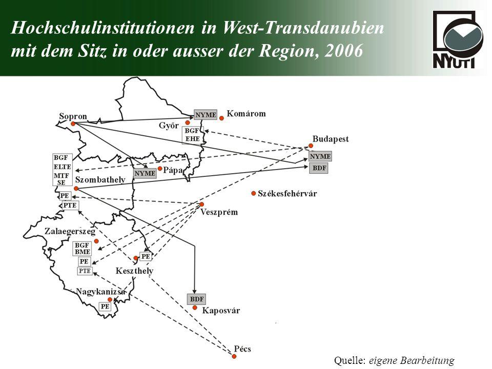 Hochschulinstitutionen in West-Transdanubien mit dem Sitz in oder ausser der Region, 2006 Quelle: eigene Bearbeitung