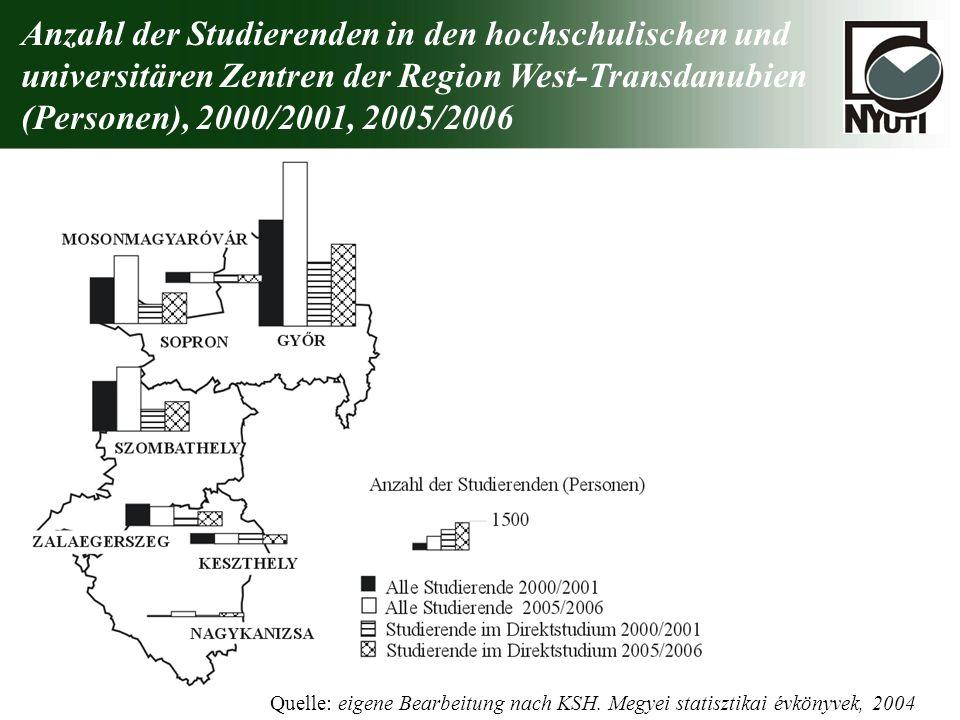 Anzahl der Studierenden in den hochschulischen und universitären Zentren der Region West-Transdanubien (Personen), 2000/2001, 2005/2006 Quelle: eigene