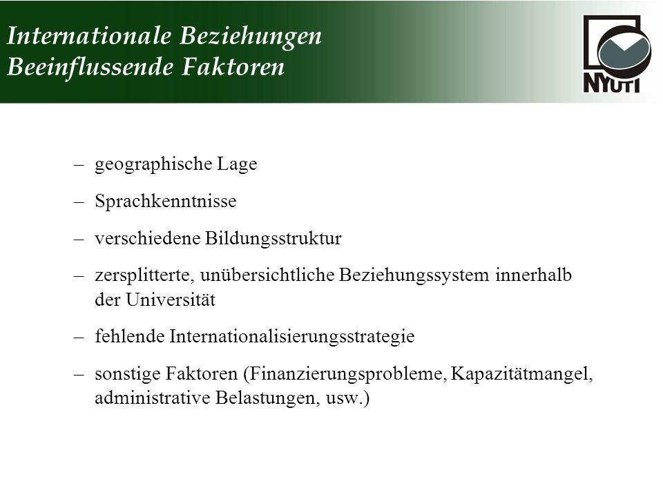Internationale Beziehungen Beeinflussende Faktoren –geographische Lage –Sprachkenntnisse –verschiedene Bildungsstruktur –zersplitterte, unübersichtlic