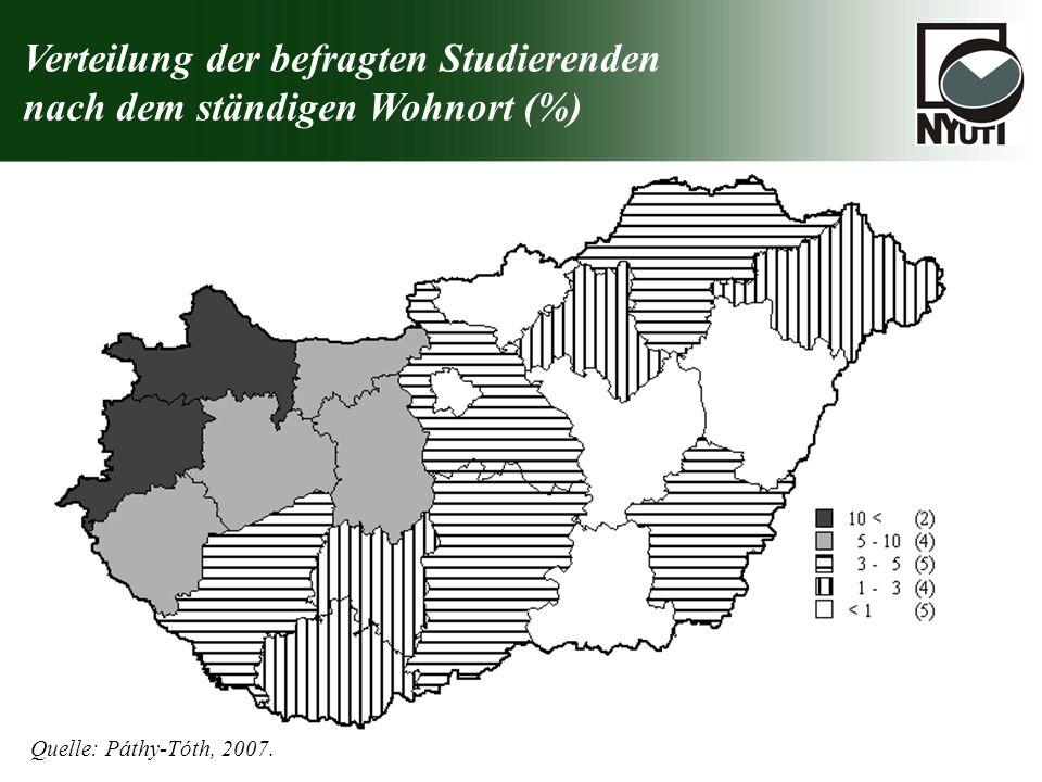 Verteilung der befragten Studierenden nach dem ständigen Wohnort (%) Quelle: Páthy-Tóth, 2007.