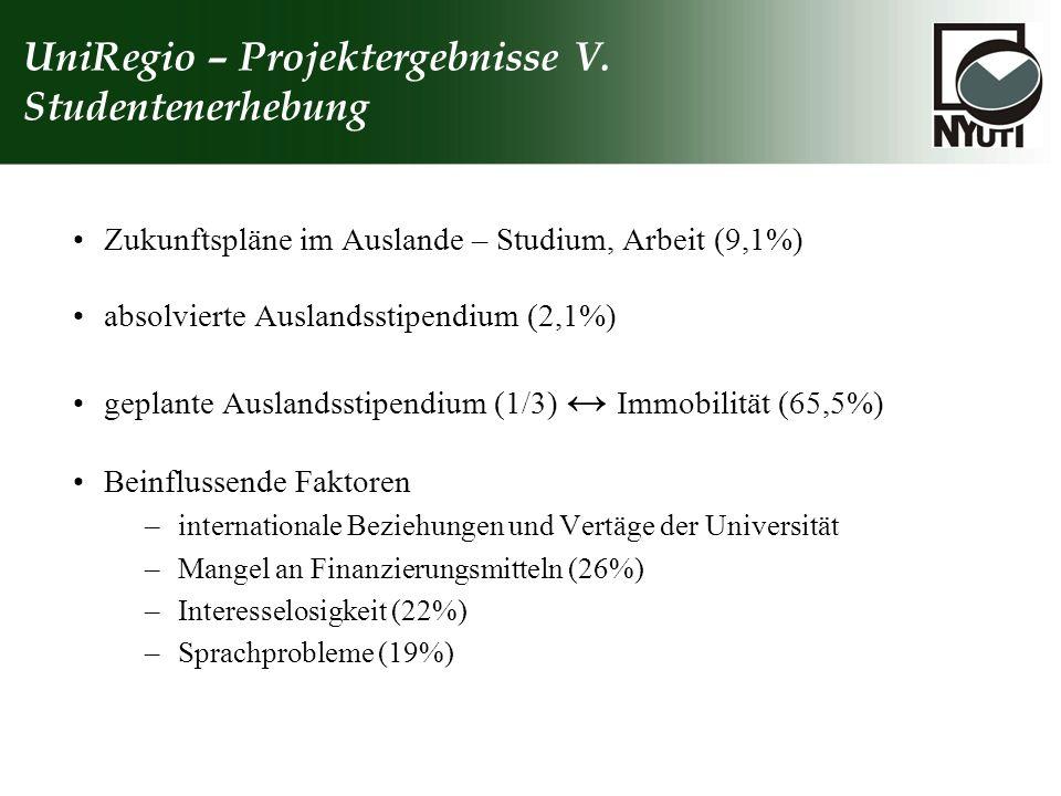 UniRegio – Projektergebnisse V. Studentenerhebung Zukunftspläne im Auslande – Studium, Arbeit (9,1%) absolvierte Auslandsstipendium (2,1%) geplante Au