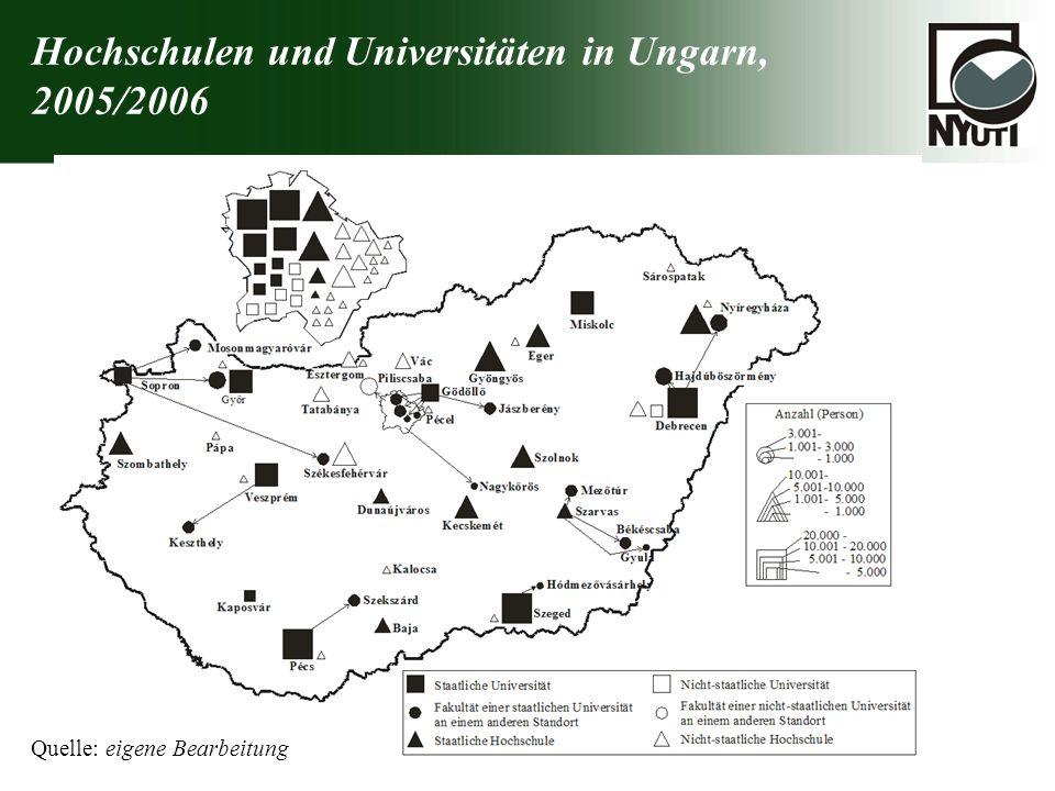 Hochschulen und Universitäten in Ungarn, 2005/2006 Quelle: eigene Bearbeitung
