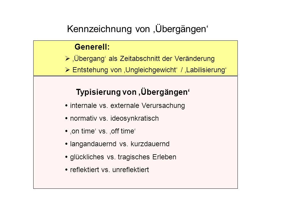 Kennzeichnung von Übergängen Generell: Übergang als Zeitabschnitt der Veränderung Entstehung von Ungleichgewicht / Labilisierung Typisierung von Überg
