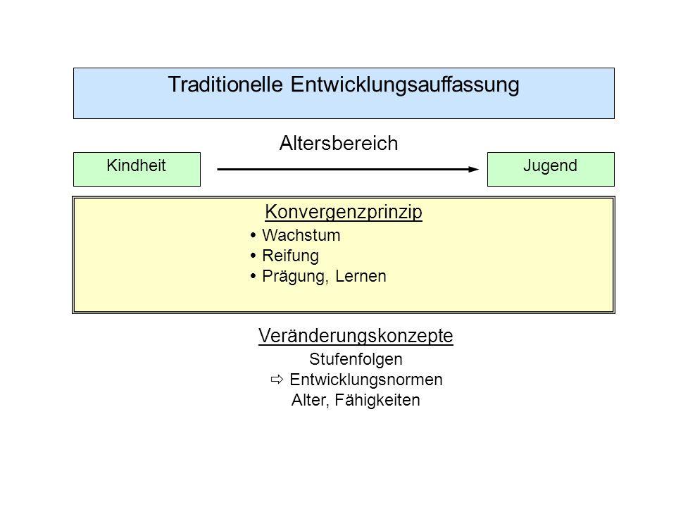 Kennzeichnung von Übergängen Generell: Übergang als Zeitabschnitt der Veränderung Entstehung von Ungleichgewicht / Labilisierung Typisierung von Übergängen internale vs.