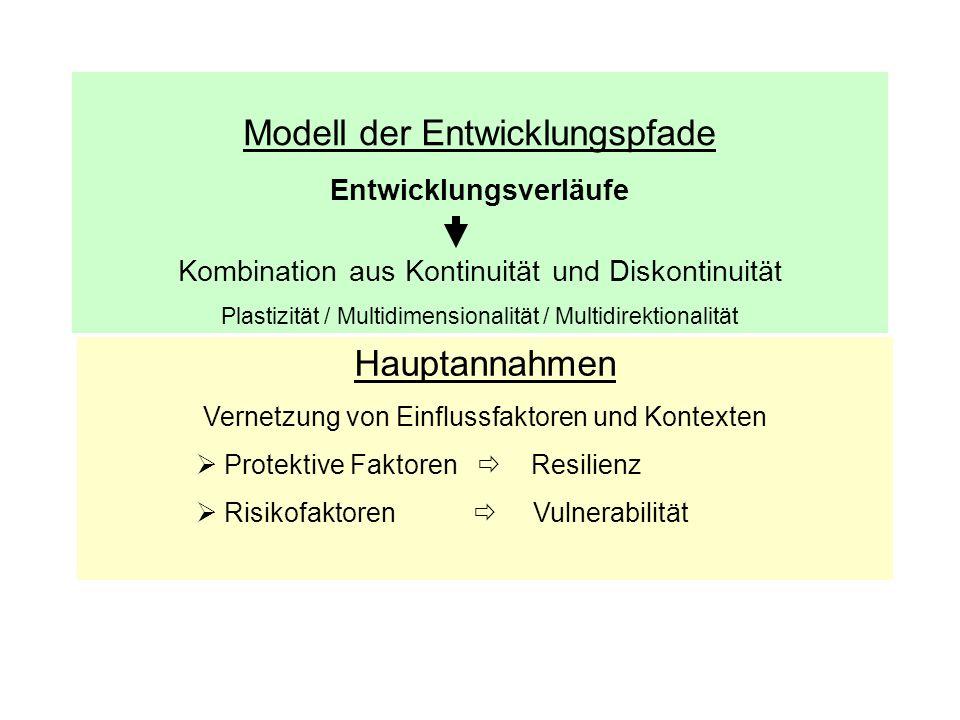 Modell der Entwicklungspfade Entwicklungsverläufe Kombination aus Kontinuität und Diskontinuität Plastizität / Multidimensionalität / Multidirektional