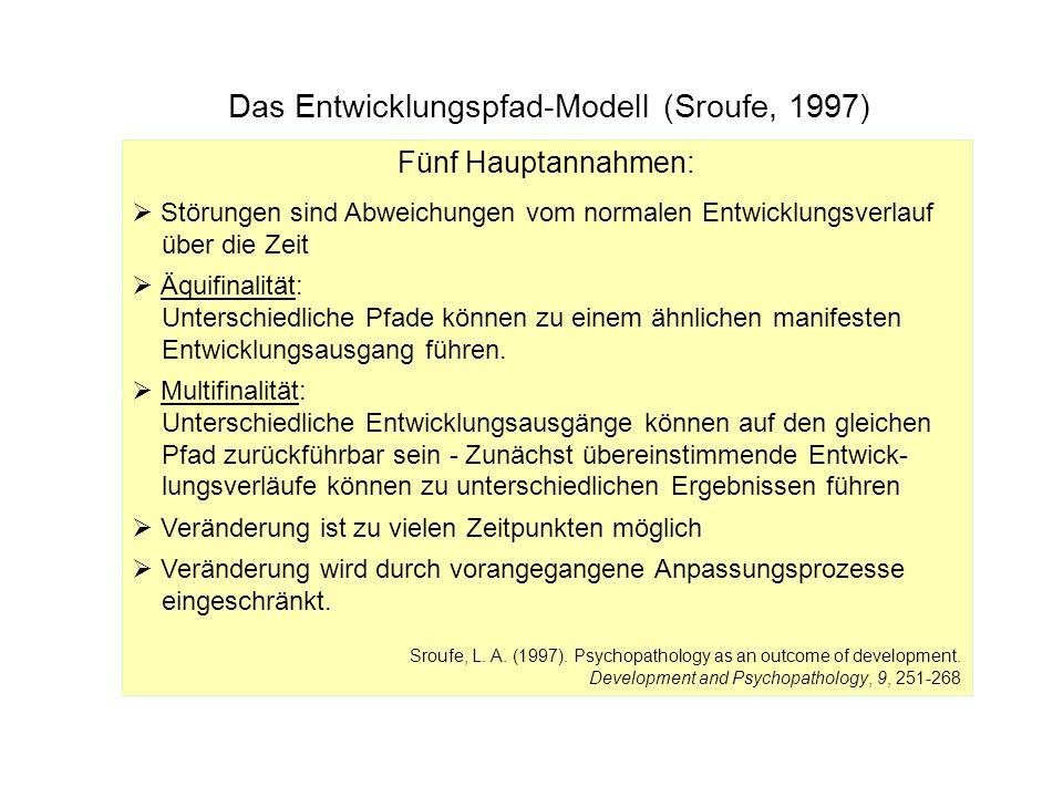 Das Entwicklungspfad-Modell (Sroufe, 1997) Fünf Hauptannahmen: Störungen sind Abweichungen vom normalen Entwicklungsverlauf über die Zeit Äquifinalitä