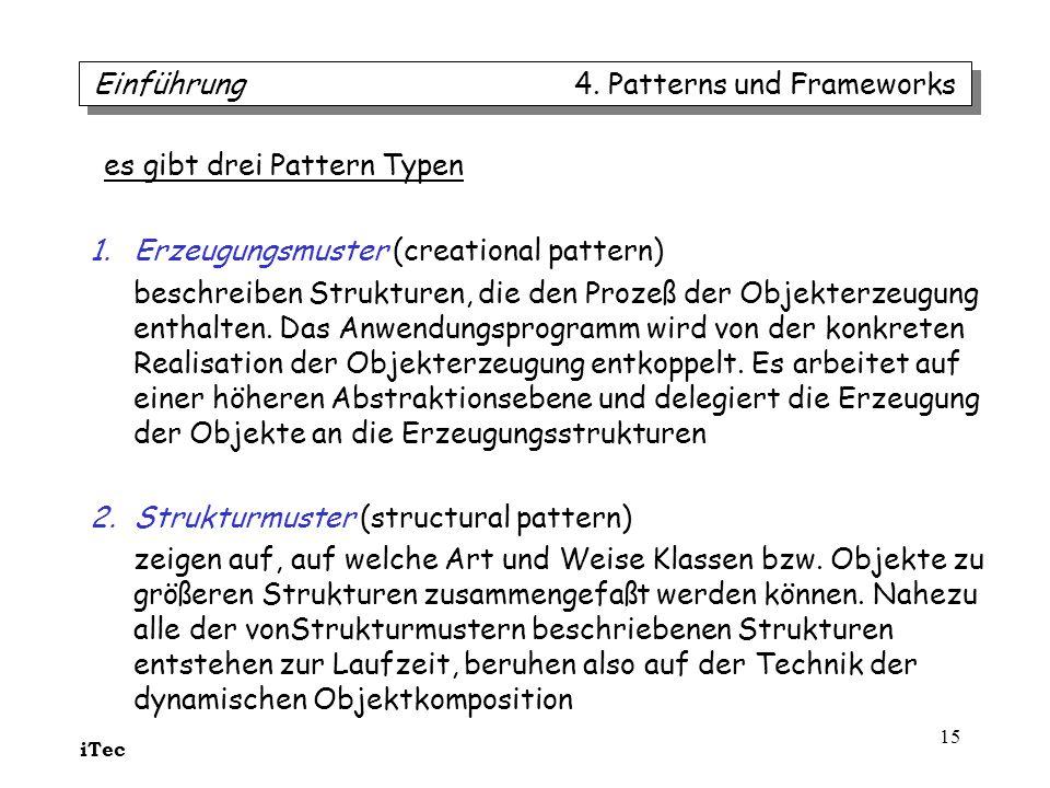 iTec 15 1.Erzeugungsmuster (creational pattern) beschreiben Strukturen, die den Prozeß der Objekterzeugung enthalten. Das Anwendungsprogramm wird von