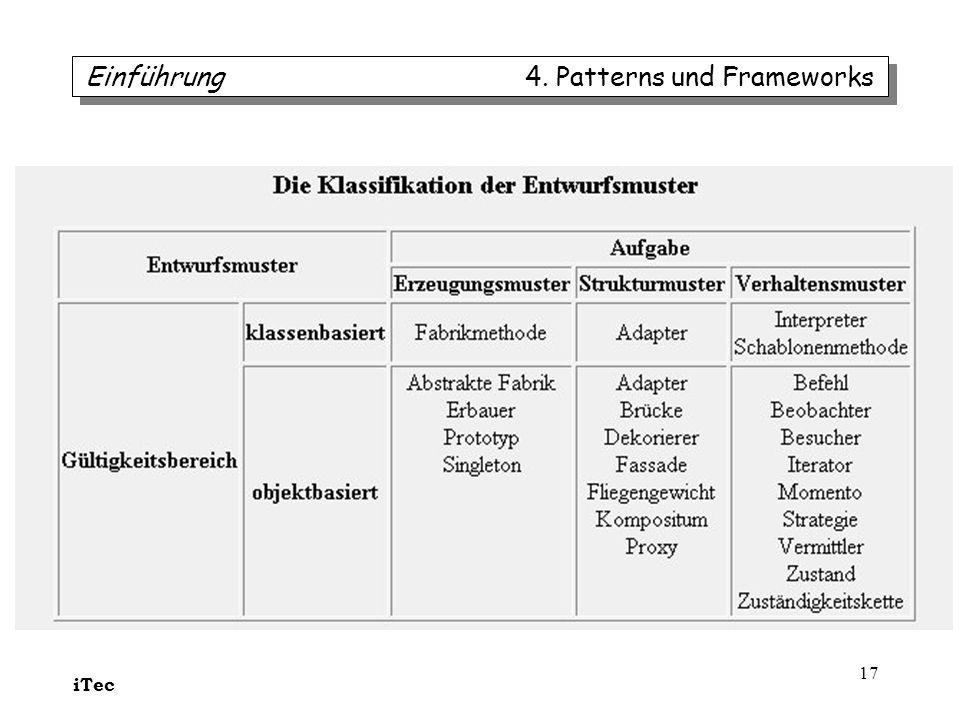 iTec 17 Einführung 4. Patterns und Frameworks