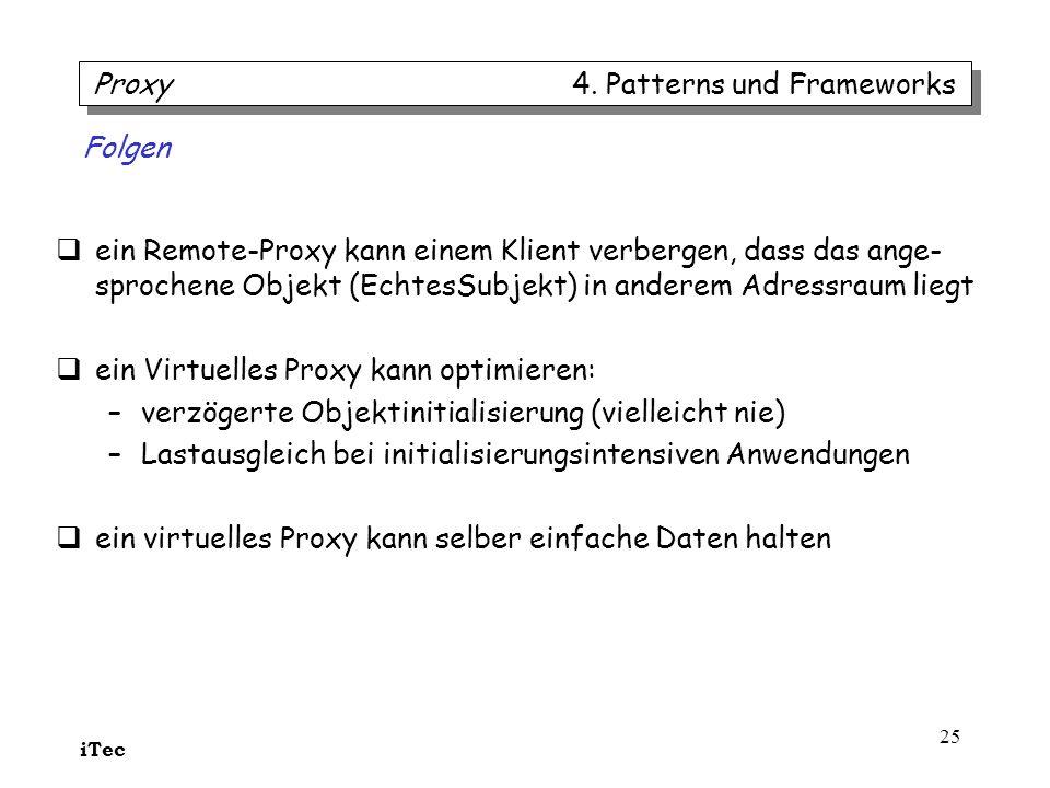 iTec 25 ein Remote-Proxy kann einem Klient verbergen, dass das ange- sprochene Objekt (EchtesSubjekt) in anderem Adressraum liegt ein Virtuelles Proxy