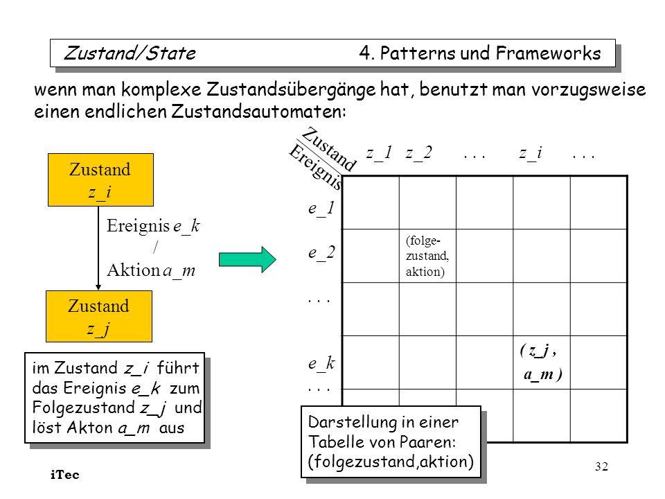 iTec 32 Zustand/State 4. Patterns und Frameworks wenn man komplexe Zustandsübergänge hat, benutzt man vorzugsweise einen endlichen Zustandsautomaten: