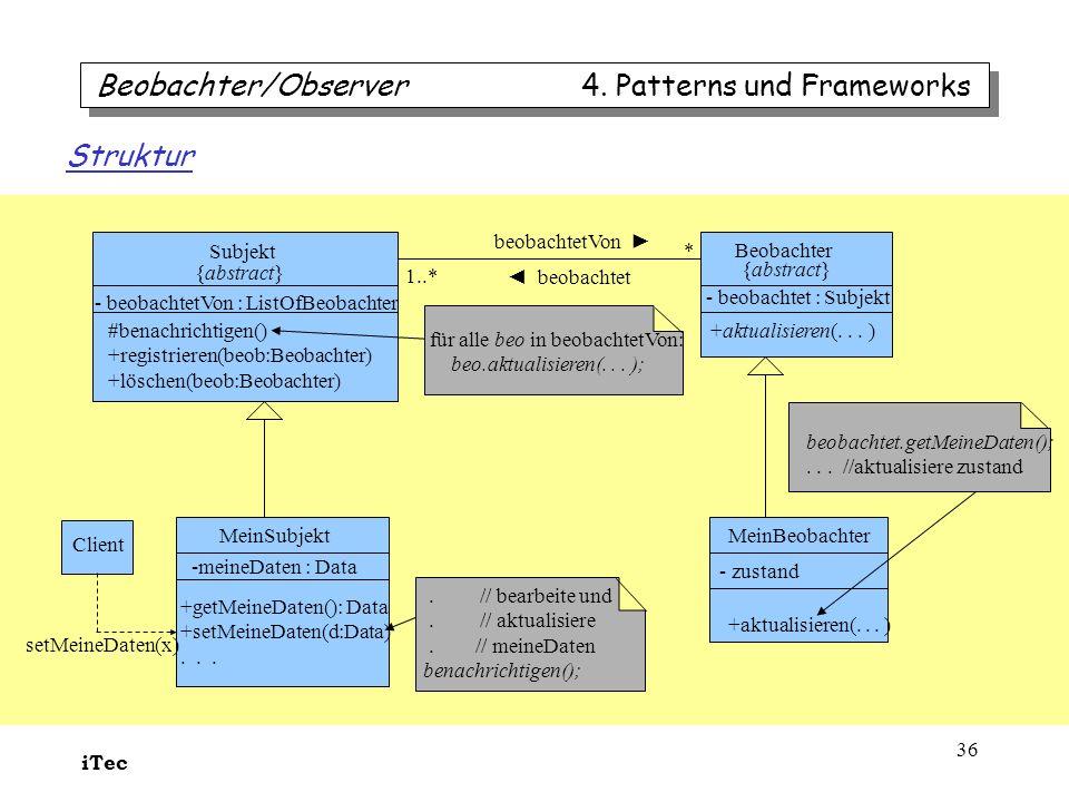iTec 36 Subjekt {abstract} #benachrichtigen() +registrieren(beob:Beobachter) +löschen(beob:Beobachter) Beobachter {abstract} +aktualisieren(... ) 1..*