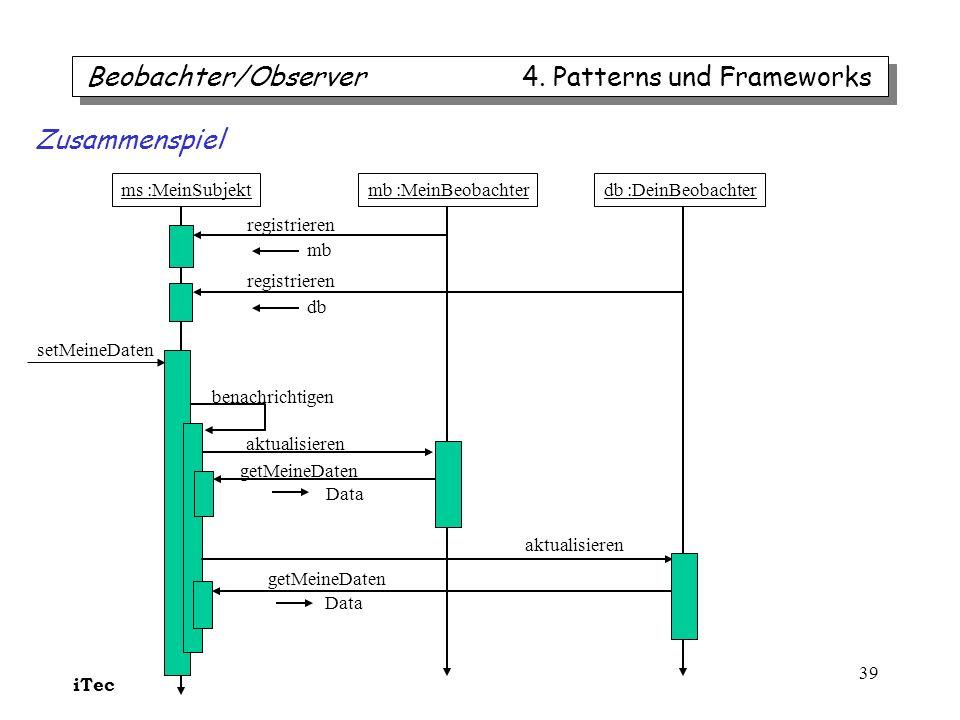 iTec 39 Beobachter/Observer 4. Patterns und Frameworks ms :MeinSubjekt Zusammenspiel mb :MeinBeobachter registrieren mb setMeineDaten benachrichtigen