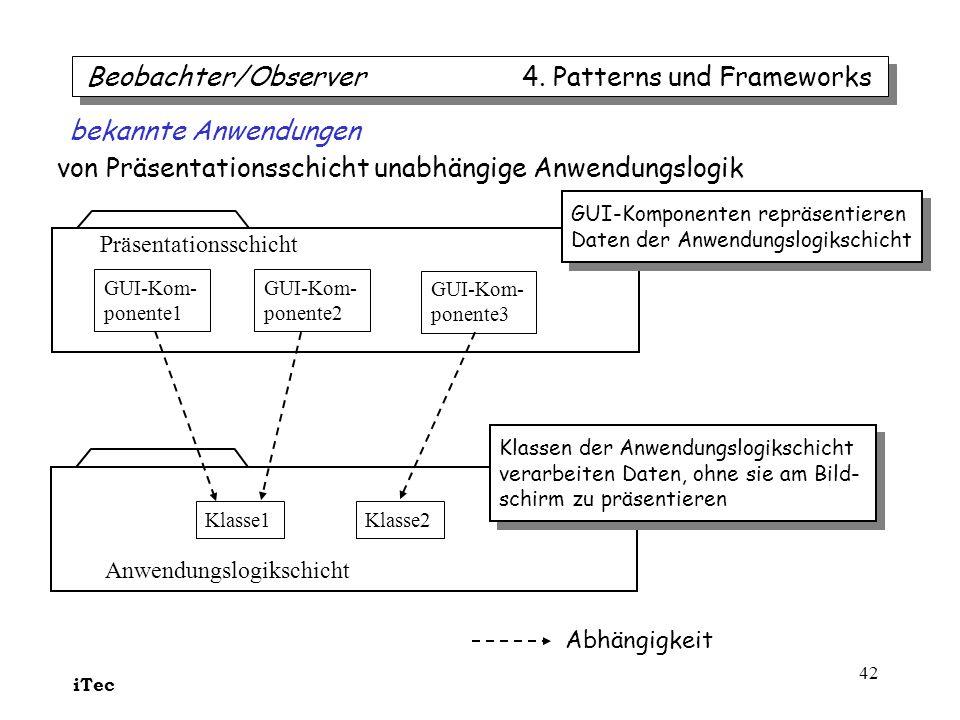 iTec 42 Beobachter/Observer 4. Patterns und Frameworks bekannte Anwendungen von Präsentationsschicht unabhängige Anwendungslogik GUI-Kom- ponente1 GUI