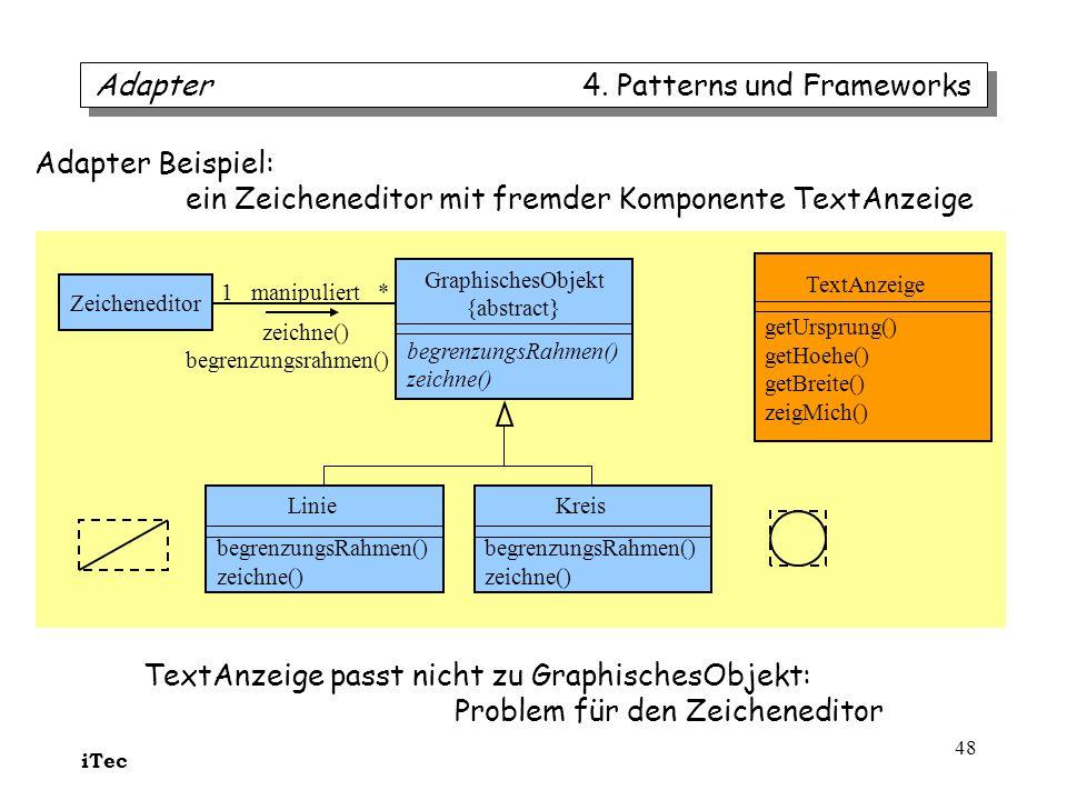 iTec 48 Adapter 4. Patterns und Frameworks GraphischesObjekt {abstract} begrenzungsRahmen() zeichne() Linie begrenzungsRahmen() zeichne() Zeichenedito