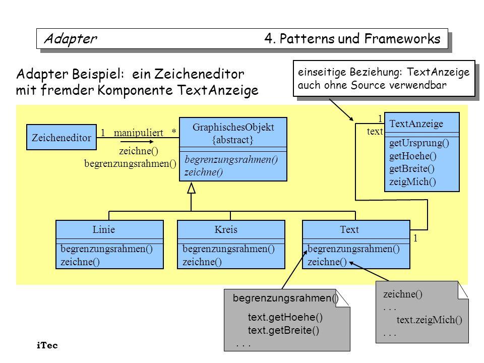 iTec 49 Adapter 4. Patterns und Frameworks GraphischesObjekt {abstract} begrenzungsrahmen() zeichne() Linie begrenzungsrahmen() zeichne() Zeichenedito