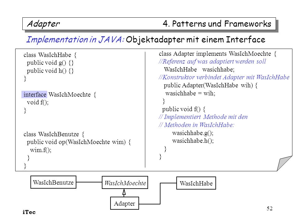 iTec 52 Adapter 4. Patterns und Frameworks Implementation in JAVA: Objektadapter mit einem Interface class WasIchHabe { public void g() {} public void