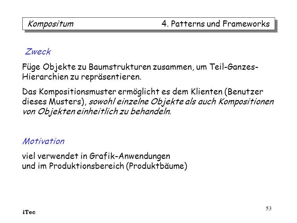 iTec 53 Kompositum 4. Patterns und Frameworks Zweck Füge Objekte zu Baumstrukturen zusammen, um Teil-Ganzes- Hierarchien zu repräsentieren. Das Kompos