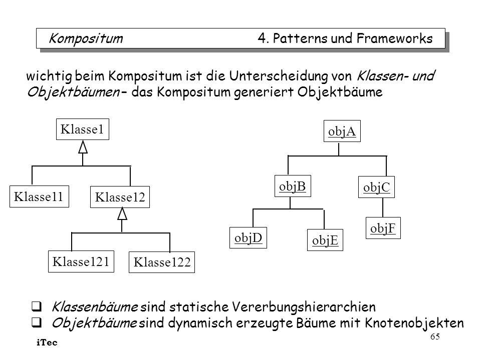 iTec 65 Kompositum 4. Patterns und Frameworks wichtig beim Kompositum ist die Unterscheidung von Klassen- und Objektbäumen – das Kompositum generiert