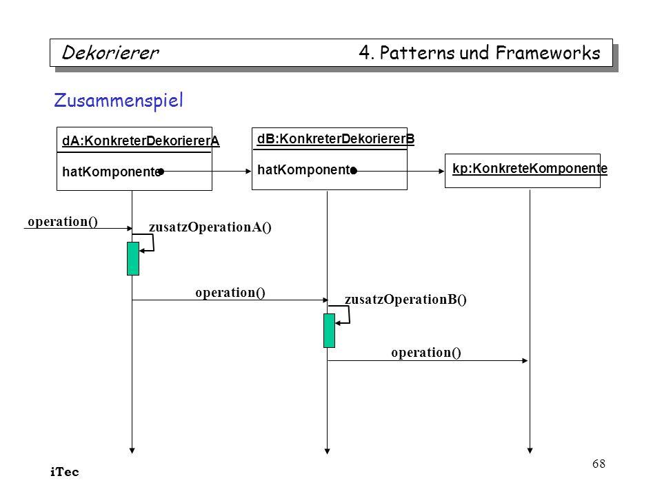 iTec 68 Dekorierer 4. Patterns und Frameworks Zusammenspiel kp:KonkreteKomponente dA:KonkreterDekoriererA hatKomponente dB:KonkreterDekoriererB hatKom