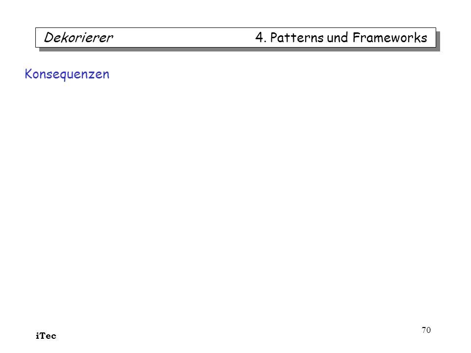 iTec 70 Dekorierer 4. Patterns und Frameworks Konsequenzen