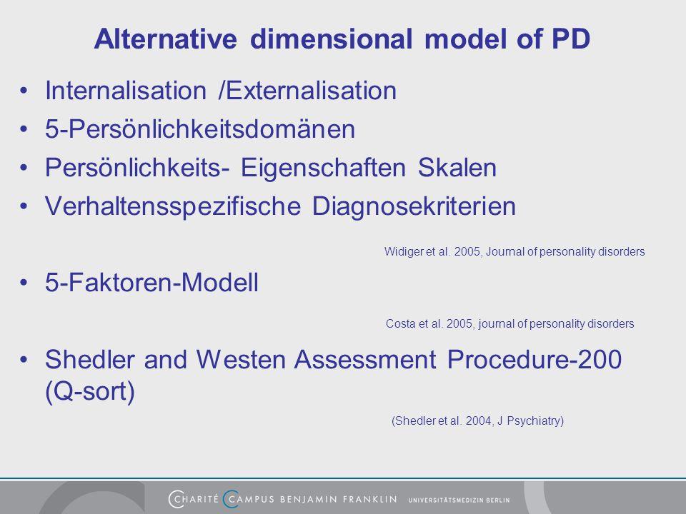Alternative dimensional model of PD Internalisation /Externalisation 5-Persönlichkeitsdomänen Persönlichkeits- Eigenschaften Skalen Verhaltensspezifische Diagnosekriterien 5-Faktoren-Modell Shedler and Westen Assessment Procedure-200 (Q-sort) Widiger et al.