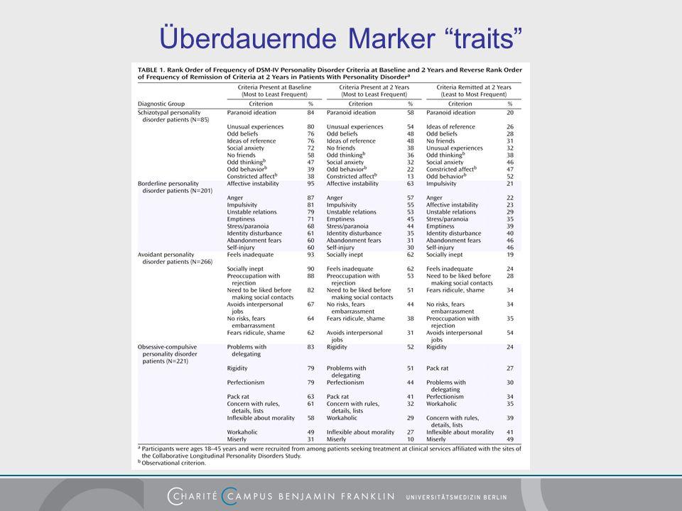 Überdauernde Marker traits
