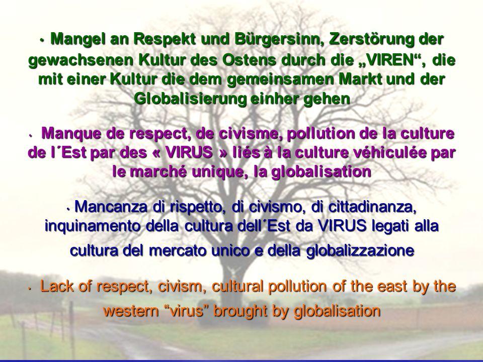 Mangel an Respekt und Bürgersinn, Zerstörung der gewachsenen Kultur des Ostens durch die VIREN, die mit einer Kultur die dem gemeinsamen Markt und der Globalisierung einher gehen Mangel an Respekt und Bürgersinn, Zerstörung der gewachsenen Kultur des Ostens durch die VIREN, die mit einer Kultur die dem gemeinsamen Markt und der Globalisierung einher gehen Manque de respect, de civisme, pollution de la culture de l´Est par des « VIRUS » liés à la culture véhiculée par le marché unique, la globalisation Manque de respect, de civisme, pollution de la culture de l´Est par des « VIRUS » liés à la culture véhiculée par le marché unique, la globalisation Mancanza di rispetto, di civismo, di cittadinanza, inquinamento della cultura dell´Est da VIRUS legati alla cultura del mercato unico e della globalizzazione Mancanza di rispetto, di civismo, di cittadinanza, inquinamento della cultura dell´Est da VIRUS legati alla cultura del mercato unico e della globalizzazione Lack of respect, civism, cultural pollution of the east by the western virus brought by globalisation Lack of respect, civism, cultural pollution of the east by the western virus brought by globalisation