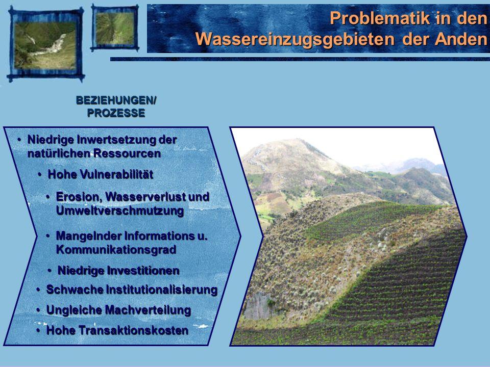 Problematik in den Wassereinzugsgebieten der Anden Niedrige Inwertsetzung der natürlichen RessourcenNiedrige Inwertsetzung der natürlichen Ressourcen BEZIEHUNGEN/PROZESSE Hohe VulnerabilitätHohe Vulnerabilität Erosion, Wasserverlust und UmweltverschmutzungErosion, Wasserverlust und Umweltverschmutzung Mangelnder Informations u.