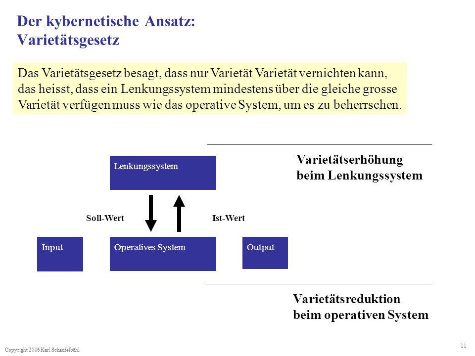 Copyright 2006 Karl Schaufelbühl 11 Der kybernetische Ansatz: Varietätsgesetz Das Varietätsgesetz besagt, dass nur Varietät Varietät vernichten kann, das heisst, dass ein Lenkungssystem mindestens über die gleiche grosse Varietät verfügen muss wie das operative System, um es zu beherrschen.