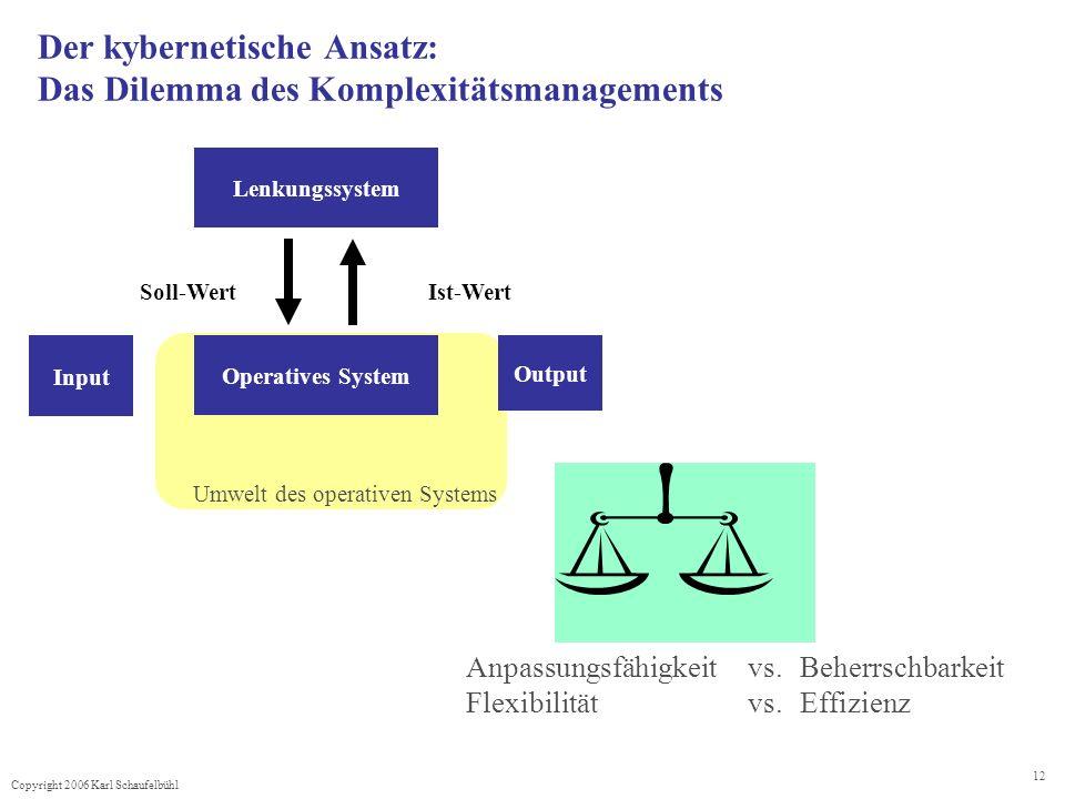 Copyright 2006 Karl Schaufelbühl 12 Umwelt des operativen Systems Der kybernetische Ansatz: Das Dilemma des Komplexitätsmanagements Input Output Opera
