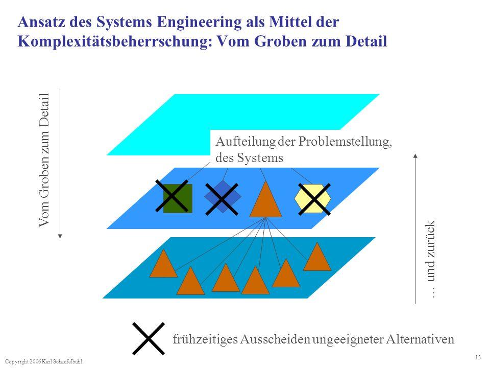 Copyright 2006 Karl Schaufelbühl 13 Ansatz des Systems Engineering als Mittel der Komplexitätsbeherrschung: Vom Groben zum Detail Vom Groben zum Detai