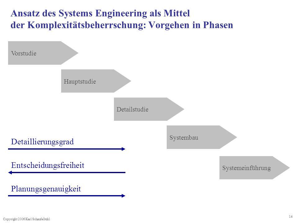 Copyright 2006 Karl Schaufelbühl 14 Ansatz des Systems Engineering als Mittel der Komplexitätsbeherrschung: Vorgehen in Phasen Vorstudie Hauptstudie D