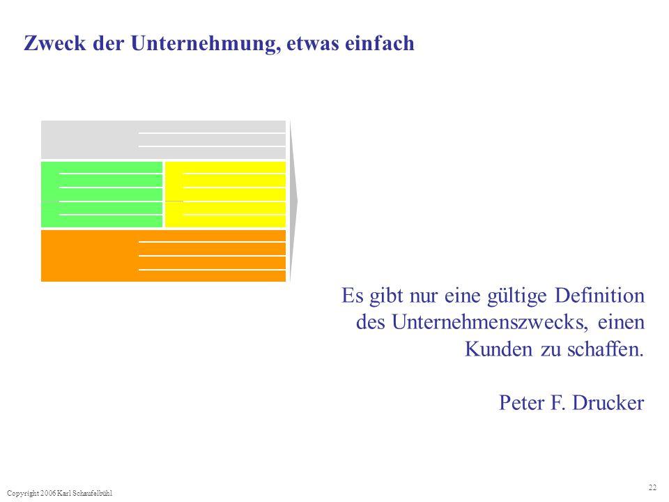 Copyright 2006 Karl Schaufelbühl 22 Zweck der Unternehmung, etwas einfach Es gibt nur eine gültige Definition des Unternehmenszwecks, einen Kunden zu schaffen.