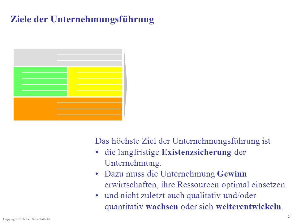 Copyright 2006 Karl Schaufelbühl 24 Ziele der Unternehmungsführung Das höchste Ziel der Unternehmungsführung ist die langfristige Existenzsicherung de