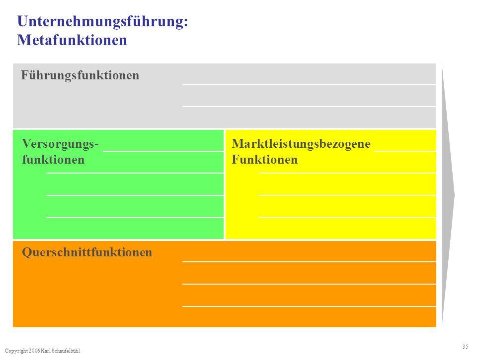Copyright 2006 Karl Schaufelbühl 35 Führungsfunktionen Unternehmungsführung: Metafunktionen Marktleistungsbezogene Funktionen Versorgungs- funktionen Querschnittfunktionen