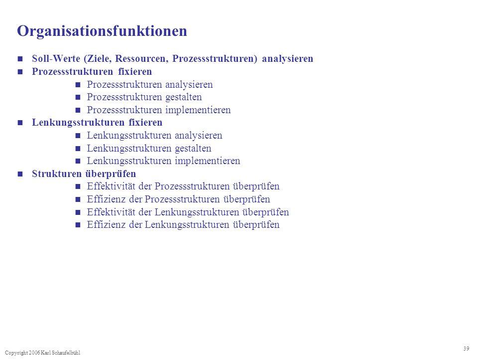 Copyright 2006 Karl Schaufelbühl 39 Organisationsfunktionen Soll-Werte (Ziele, Ressourcen, Prozessstrukturen) analysieren Prozessstrukturen fixieren P