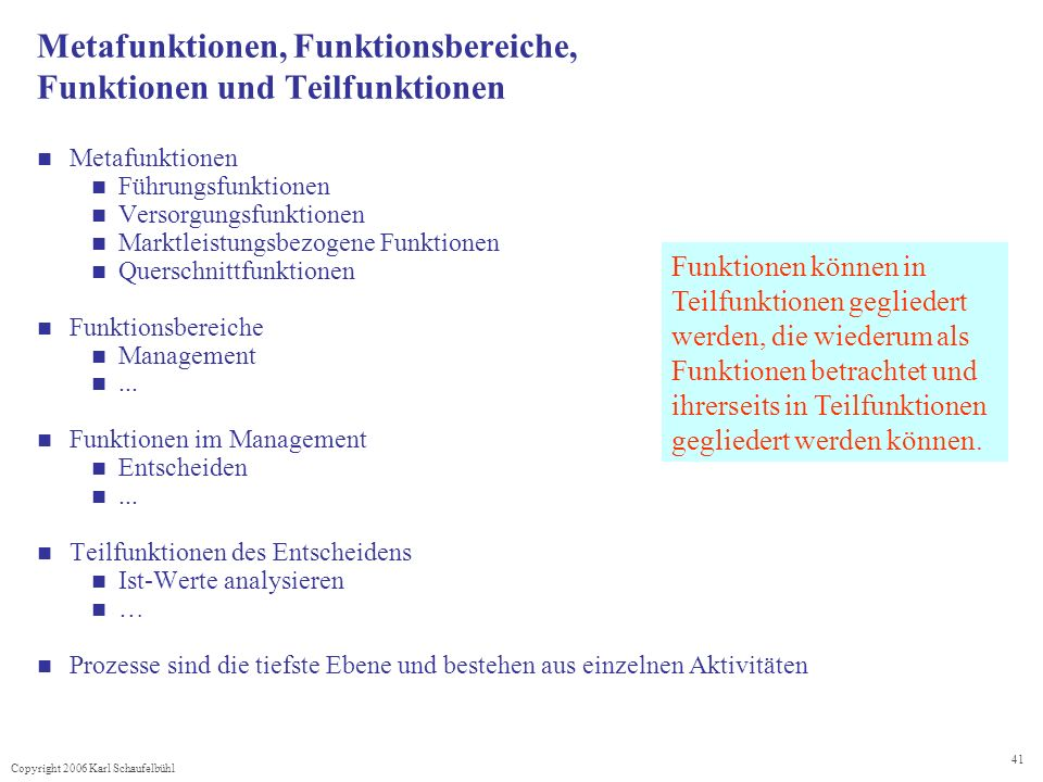 Copyright 2006 Karl Schaufelbühl 41 Metafunktionen, Funktionsbereiche, Funktionen und Teilfunktionen Metafunktionen Führungsfunktionen Versorgungsfunktionen Marktleistungsbezogene Funktionen Querschnittfunktionen Funktionsbereiche Management...