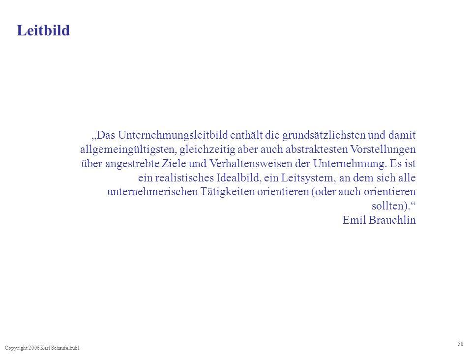 Copyright 2006 Karl Schaufelbühl 58 Leitbild Das Unternehmungsleitbild enthält die grundsätzlichsten und damit allgemeingültigsten, gleichzeitig aber auch abstraktesten Vorstellungen über angestrebte Ziele und Verhaltensweisen der Unternehmung.