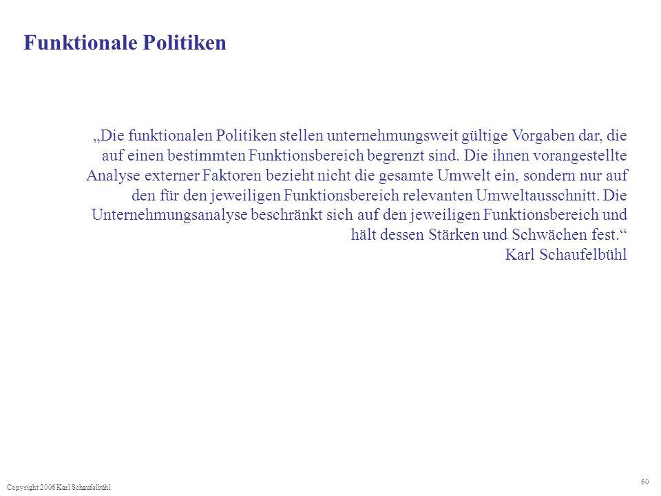 Copyright 2006 Karl Schaufelbühl 60 Funktionale Politiken Die funktionalen Politiken stellen unternehmungsweit gültige Vorgaben dar, die auf einen bestimmten Funktionsbereich begrenzt sind.