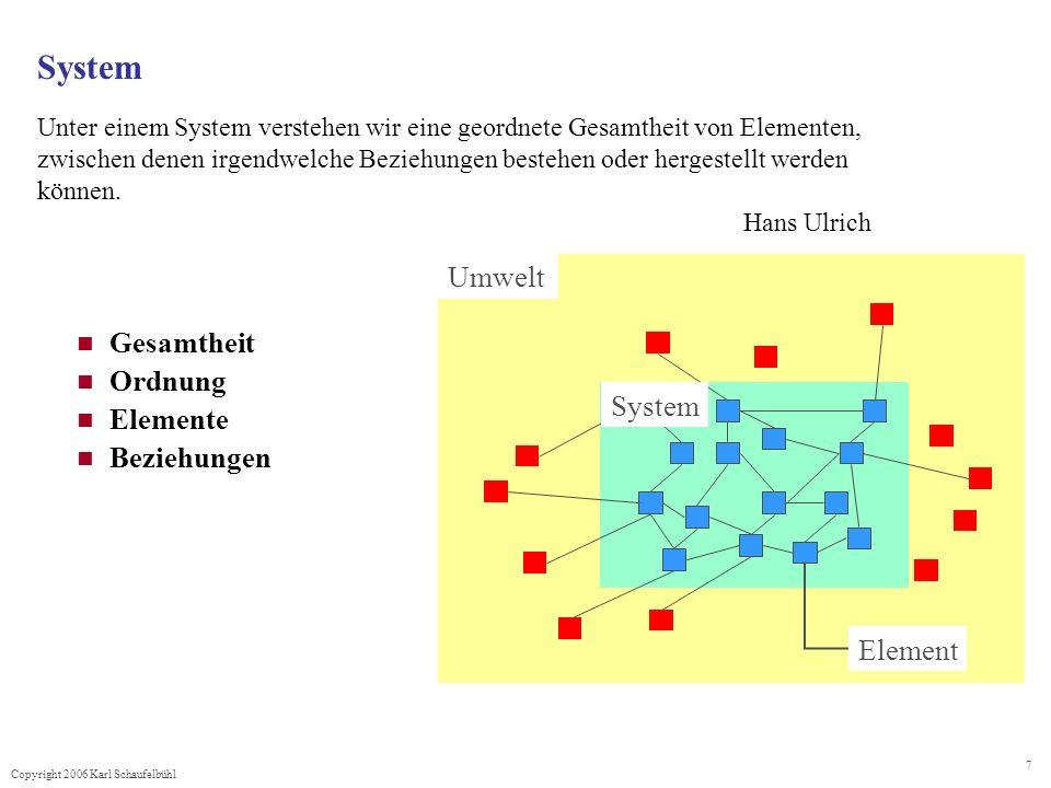Copyright 2006 Karl Schaufelbühl 8 Komplexität: Eine erste Definition System einfaches System wenig Elemente wenig Beziehungen kompliziertes System viele Elemente viele Beziehungen System Dynamikkomplexes System