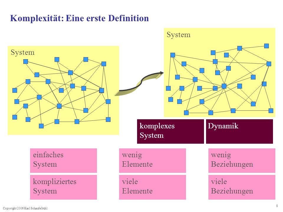 Copyright 2006 Karl Schaufelbühl 8 Komplexität: Eine erste Definition System einfaches System wenig Elemente wenig Beziehungen kompliziertes System vi