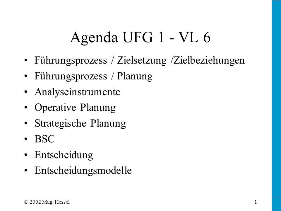 © 2002 Mag. Hessel1 Agenda UFG 1 - VL 6 Führungsprozess / Zielsetzung /Zielbeziehungen Führungsprozess / Planung Analyseinstrumente Operative Planung
