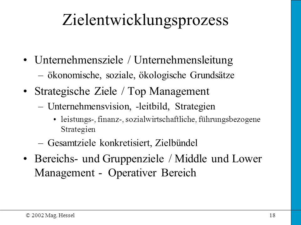 © 2002 Mag. Hessel18 Zielentwicklungsprozess Unternehmensziele / Unternehmensleitung –ökonomische, soziale, ökologische Grundsätze Strategische Ziele