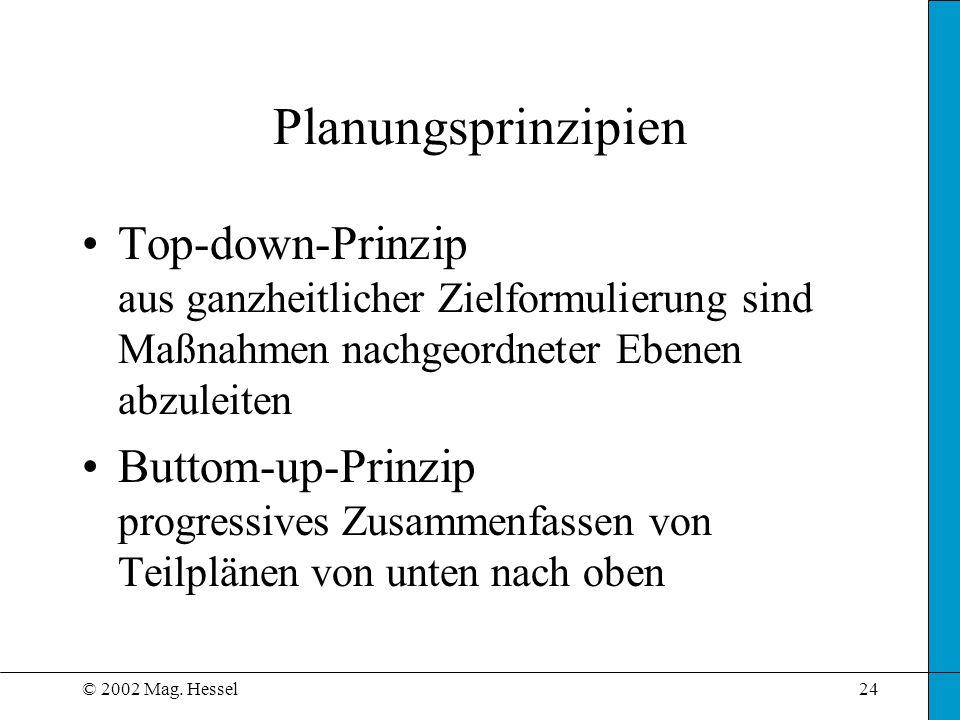 © 2002 Mag. Hessel24 Planungsprinzipien Top-down-Prinzip aus ganzheitlicher Zielformulierung sind Maßnahmen nachgeordneter Ebenen abzuleiten Buttom-up